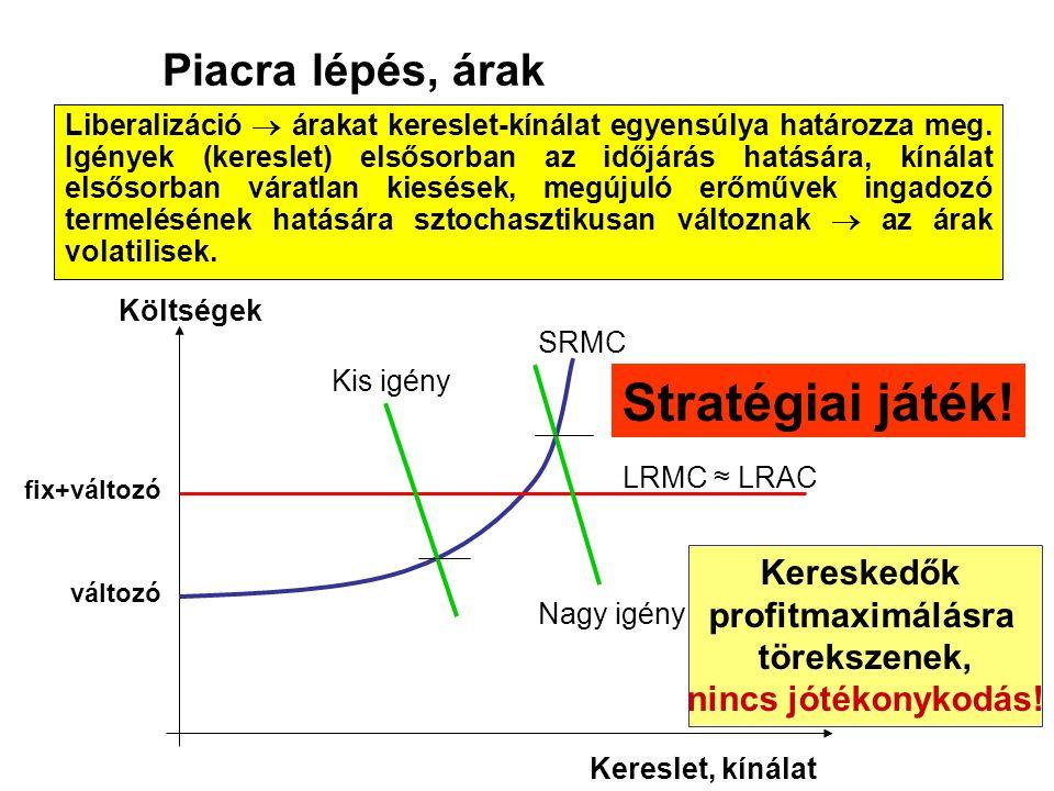 Liberalizáció  árakat kereslet-kínálat egyensúlya határozza meg. Igények (kereslet) elsősorban az időjárás hatására, kínálat elsősorban váratlan kies
