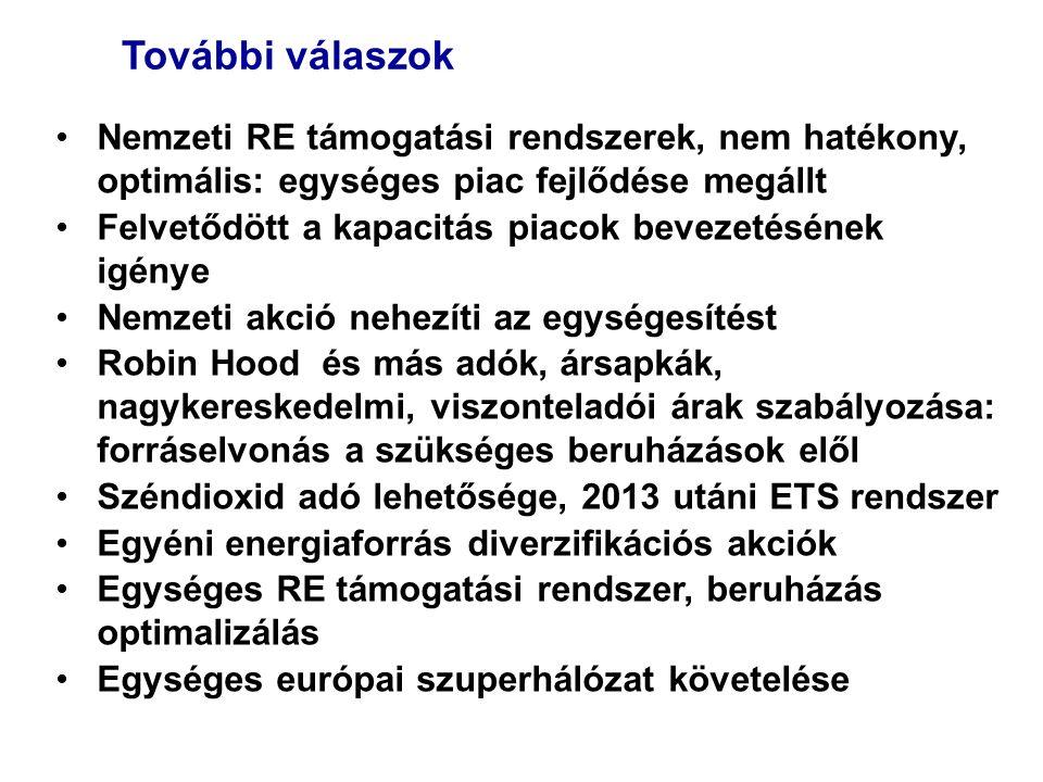 További válaszok Nemzeti RE támogatási rendszerek, nem hatékony, optimális: egységes piac fejlődése megállt Felvetődött a kapacitás piacok bevezetésének igénye Nemzeti akció nehezíti az egységesítést Robin Hood és más adók, ársapkák, nagykereskedelmi, viszonteladói árak szabályozása: forráselvonás a szükséges beruházások elől Széndioxid adó lehetősége, 2013 utáni ETS rendszer Egyéni energiaforrás diverzifikációs akciók Egységes RE támogatási rendszer, beruházás optimalizálás Egységes európai szuperhálózat követelése