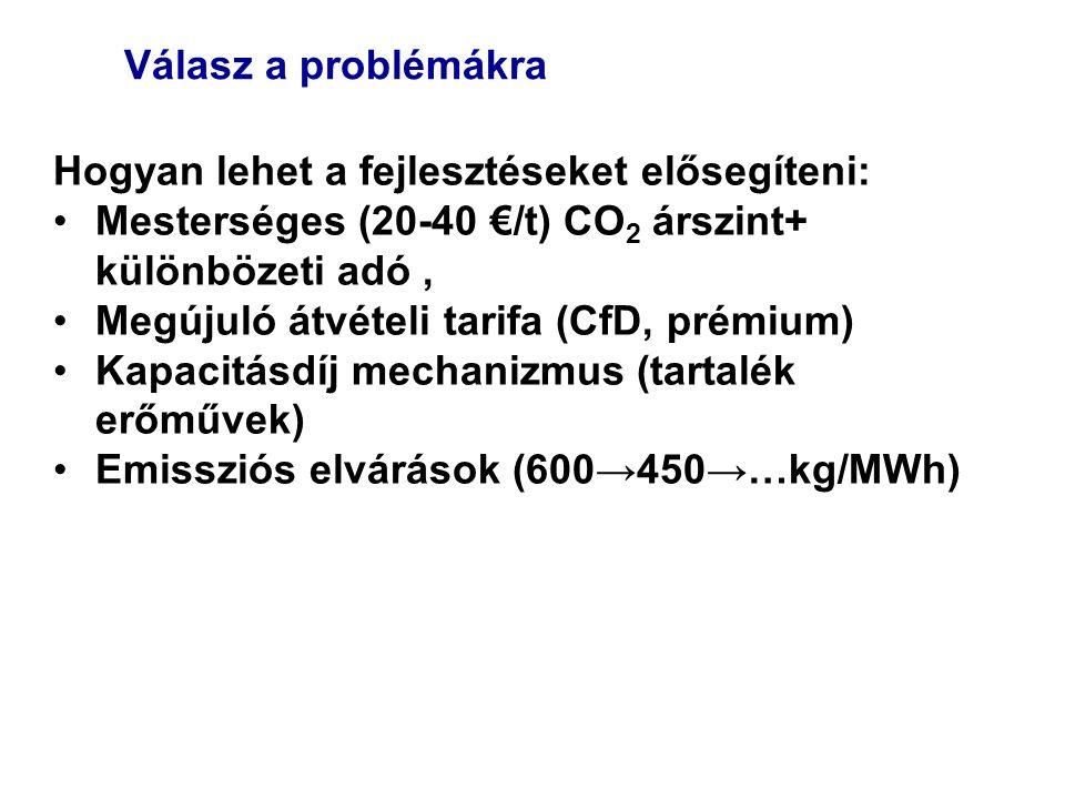 Hogyan lehet a fejlesztéseket elősegíteni: Mesterséges (20-40 €/t) CO 2 árszint+ különbözeti adó, Megújuló átvételi tarifa (CfD, prémium) Kapacitásdíj mechanizmus (tartalék erőművek) Emissziós elvárások (600→450→…kg/MWh) Válasz a problémákra