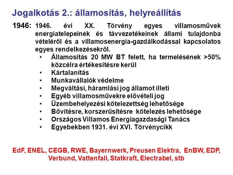 1946: 1946. évi XX. Törvény egyes villamosművek energiatelepeinek és távvezetékeinek állami tulajdonba vételéről és a villamosenergia-gazdálkodással k