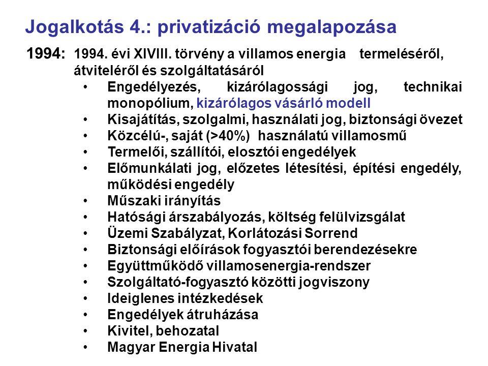 1994: 1994. évi XlVIII. törvény a villamos energia termeléséről, átviteléről és szolgáltatásáról Engedélyezés, kizárólagossági jog, technikai monopóli