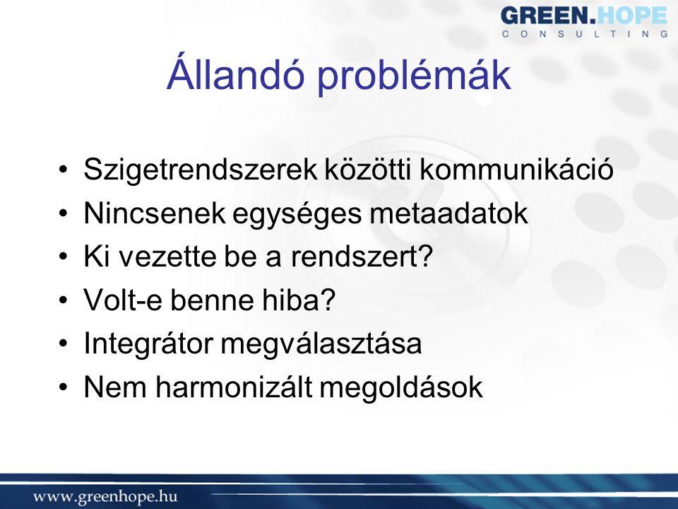 Állandó problémák Szigetrendszerek közötti kommunikáció Nincsenek egységes metaadatok Ki vezette be a rendszert.