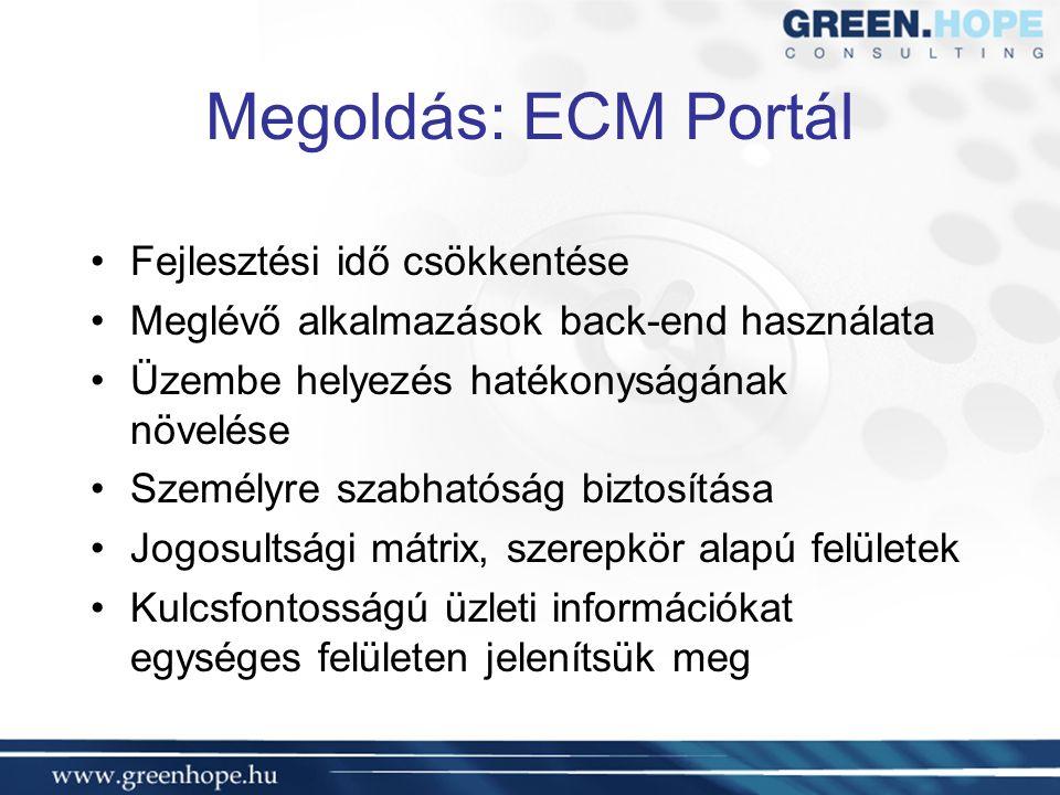 Megoldás: ECM Portál Fejlesztési idő csökkentése Meglévő alkalmazások back-end használata Üzembe helyezés hatékonyságának növelése Személyre szabhatóság biztosítása Jogosultsági mátrix, szerepkör alapú felületek Kulcsfontosságú üzleti információkat egységes felületen jelenítsük meg