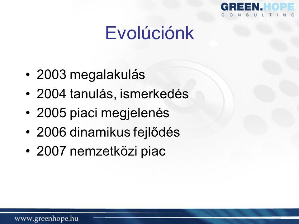 Evolúciónk 2003 megalakulás 2004 tanulás, ismerkedés 2005 piaci megjelenés 2006 dinamikus fejlődés 2007 nemzetközi piac