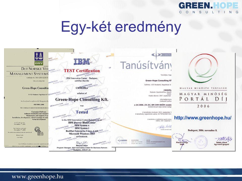 Alkalmazáselemek Összetett alkalmazás (composite application) Szolgáltatások Ügyféllista Ügyféladatok Megrendelések listája Számlák listája Kereskedők, ügyfélkapcsolat felelősök Alkalmazások CRM ERP HR E-mail Munkafolyamat