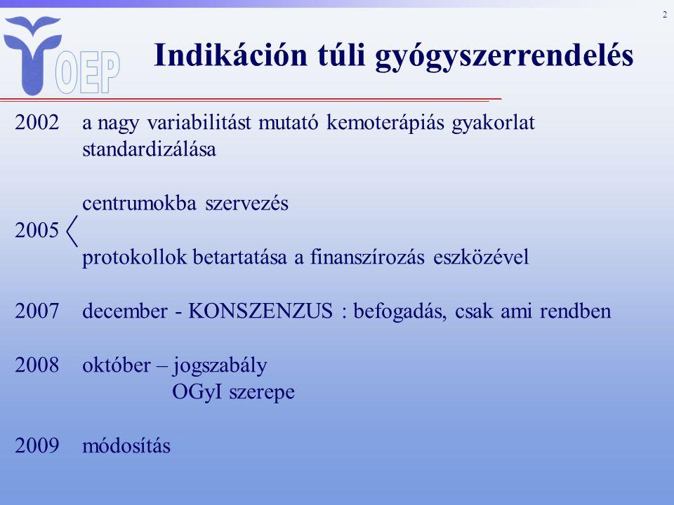"""13 """"Indikáción túli gyógyszerrendelés Az emberi felhasználásra kerülő gyógyszerek rendeléséről és kiadásáról szóló 44/2004 (IV."""