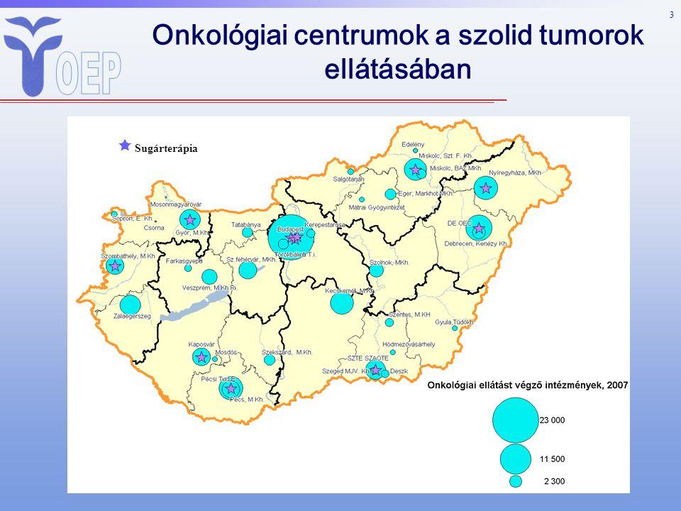 24 Kérelmek publikus nyilvántartása HatóanyagGyógyszerformaHatáserősség OGYI-T- szám/EU- szám/egyéb nyilv.