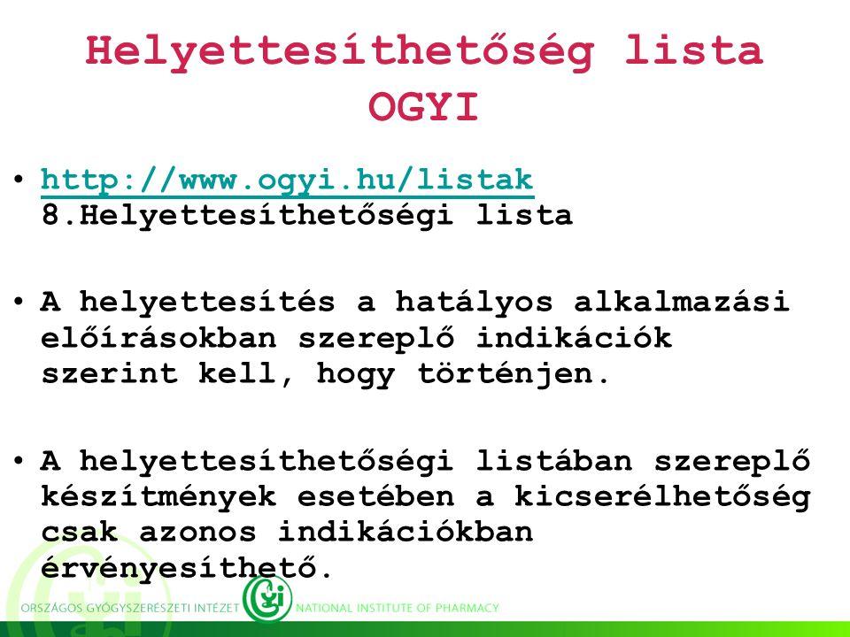 Helyettesíthetőség lista OGYI http://www.ogyi.hu/listak 8.Helyettesíthetőségi listahttp://www.ogyi.hu/listak A helyettesítés a hatályos alkalmazási előírásokban szereplő indikációk szerint kell, hogy történjen.