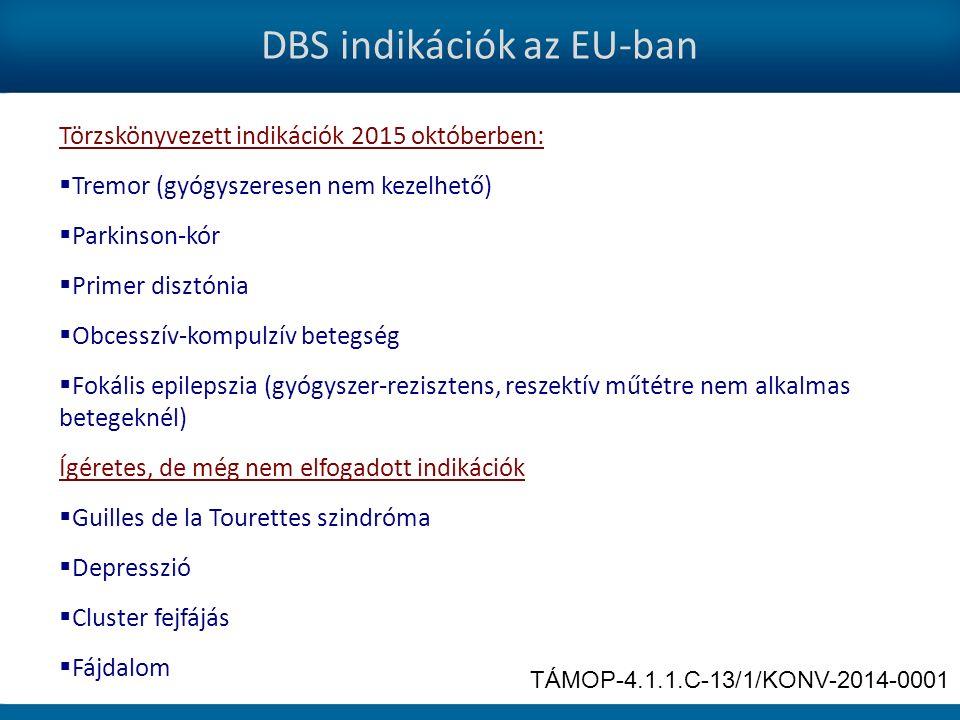 DBS indikációk az EU-ban Törzskönyvezett indikációk 2015 októberben:  Tremor (gyógyszeresen nem kezelhető)  Parkinson-kór  Primer disztónia  Obcesszív-kompulzív betegség  Fokális epilepszia (gyógyszer-rezisztens, reszektív műtétre nem alkalmas betegeknél) Ígéretes, de még nem elfogadott indikációk  Guilles de la Tourettes szindróma  Depresszió  Cluster fejfájás  Fájdalom TÁMOP-4.1.1.C-13/1/KONV-2014-0001