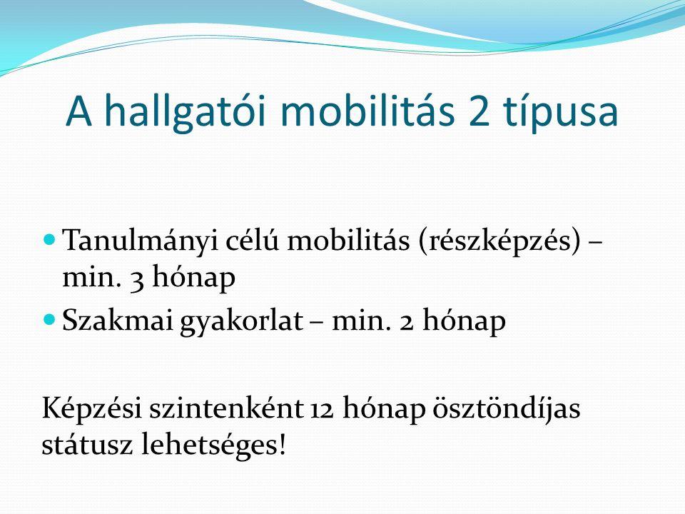 A hallgatói mobilitás 2 típusa Tanulmányi célú mobilitás (részképzés) – min.