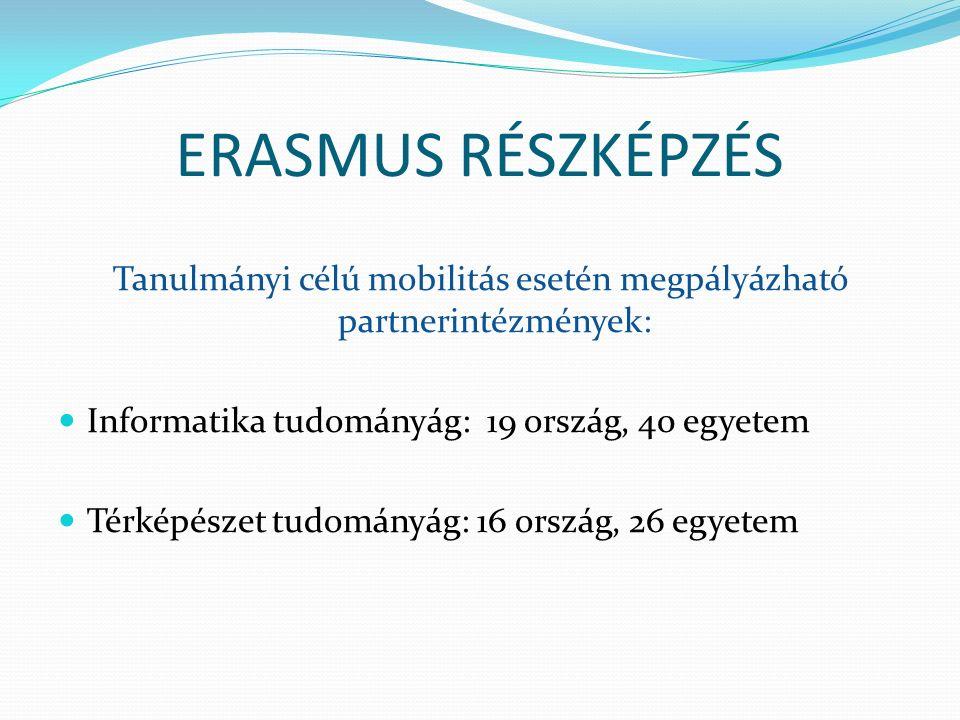 ERASMUS RÉSZKÉPZÉS Tanulmányi célú mobilitás esetén megpályázható partnerintézmények: Informatika tudományág: 19 ország, 40 egyetem Térképészet tudományág: 16 ország, 26 egyetem