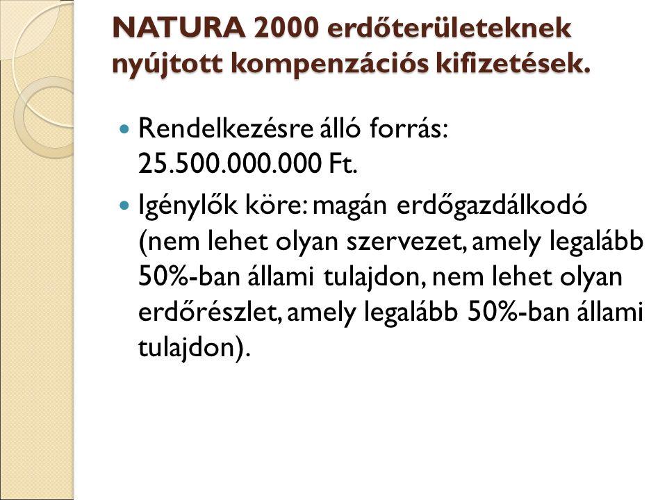 NATURA 2000 erdőterületeknek nyújtott kompenzációs kifizetések.