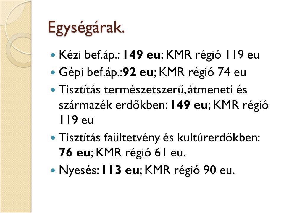 Egységárak. Kézi bef.áp.: 149 eu; KMR régió 119 eu Gépi bef.áp.:92 eu; KMR régió 74 eu Tisztítás természetszerű, átmeneti és származék erdőkben: 149 e