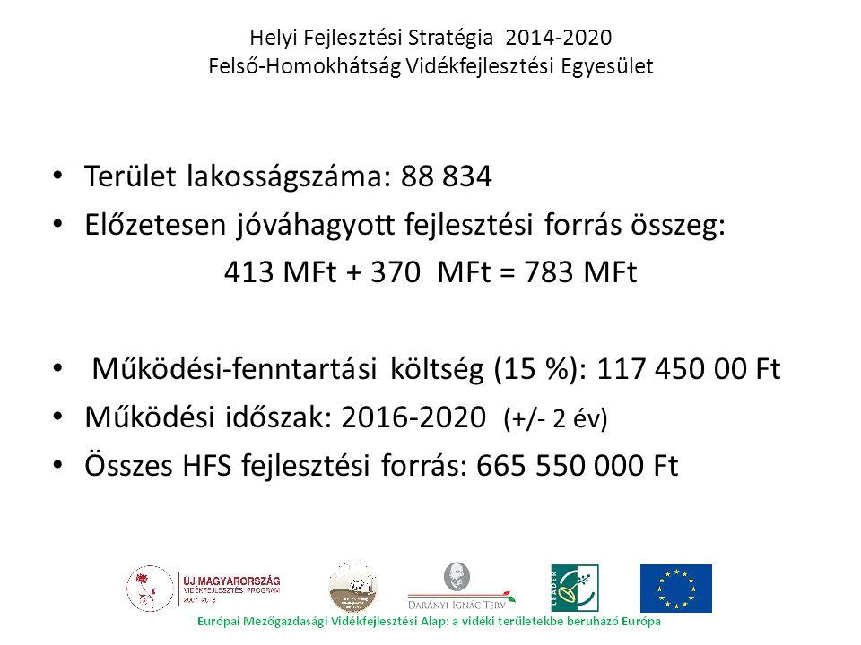 Terület lakosságszáma: 88 834 Előzetesen jóváhagyott fejlesztési forrás összeg: 413 MFt + 370 MFt = 783 MFt Működési-fenntartási költség (15 %): 117 450 00 Ft Működési időszak: 2016-2020 (+/- 2 év) Összes HFS fejlesztési forrás: 665 550 000 Ft Helyi Fejlesztési Stratégia 2014-2020 Felső-Homokhátság Vidékfejlesztési Egyesület