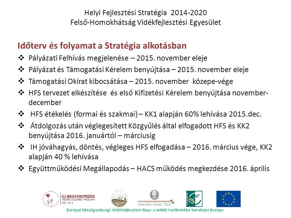 Időterv és folyamat a Stratégia alkotásban  Pályázati Felhívás megjelenése – 2015. november eleje  Pályázat és Támogatási Kérelem benyújtása – 2015.