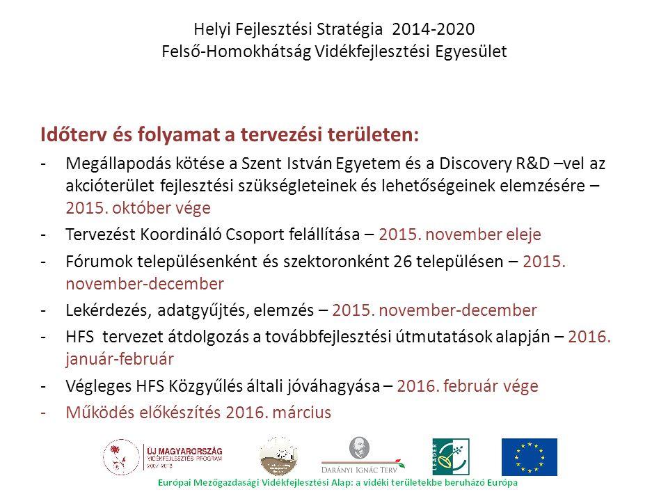 Időterv és folyamat a tervezési területen: -Megállapodás kötése a Szent István Egyetem és a Discovery R&D –vel az akcióterület fejlesztési szükségleteinek és lehetőségeinek elemzésére – 2015.