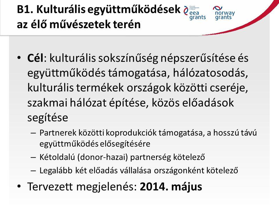 B1. Kulturális együttműködések az élő művészetek terén Cél: kulturális sokszínűség népszerűsítése és együttműködés támogatása, hálózatosodás, kulturál
