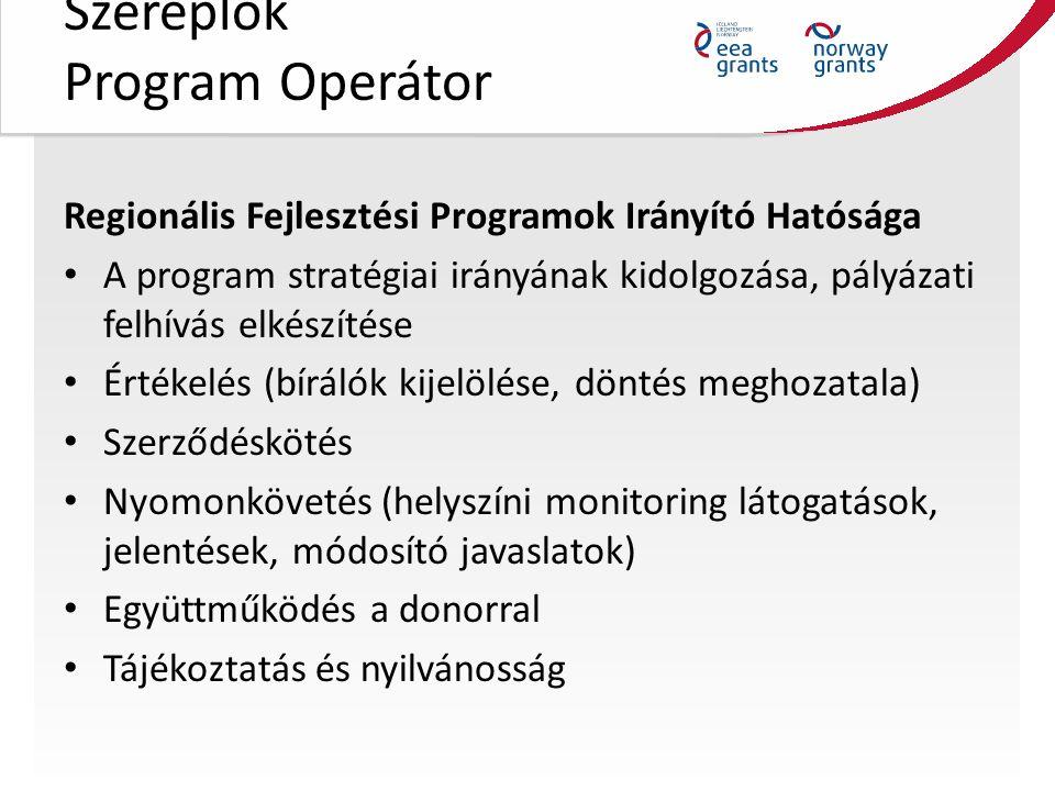 Szereplők Program Operátor Regionális Fejlesztési Programok Irányító Hatósága A program stratégiai irányának kidolgozása, pályázati felhívás elkészítése Értékelés (bírálók kijelölése, döntés meghozatala) Szerződéskötés Nyomonkövetés (helyszíni monitoring látogatások, jelentések, módosító javaslatok) Együttműködés a donorral Tájékoztatás és nyilvánosság