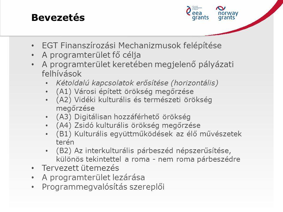 EGT Finanszírozási Mechanizmusok felépítése A programterület fő célja A programterület keretében megjelenő pályázati felhívások Kétoldalú kapcsolatok erősítése (horizontális) (A1) Városi épített örökség megőrzése (A2) Vidéki kulturális és természeti örökség megőrzése (A3) Digitálisan hozzáférhető örökség (A4) Zsidó kulturális örökség megőrzése (B1) Kulturális együttműködések az élő művészetek terén (B2) Az interkulturális párbeszéd népszerűsítése, különös tekintettel a roma - nem roma párbeszédre Tervezett ütemezés A programterület lezárása Programmegvalósítás szereplői Bevezetés