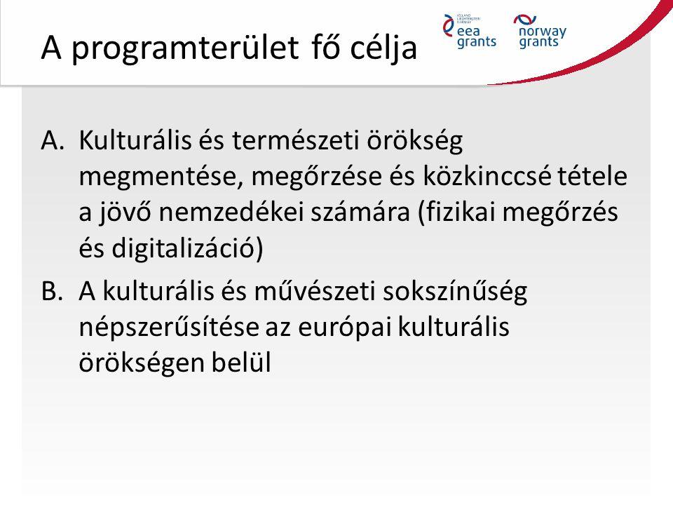 A programterület fő célja A.Kulturális és természeti örökség megmentése, megőrzése és közkinccsé tétele a jövő nemzedékei számára (fizikai megőrzés és digitalizáció) B.A kulturális és művészeti sokszínűség népszerűsítése az európai kulturális örökségen belül