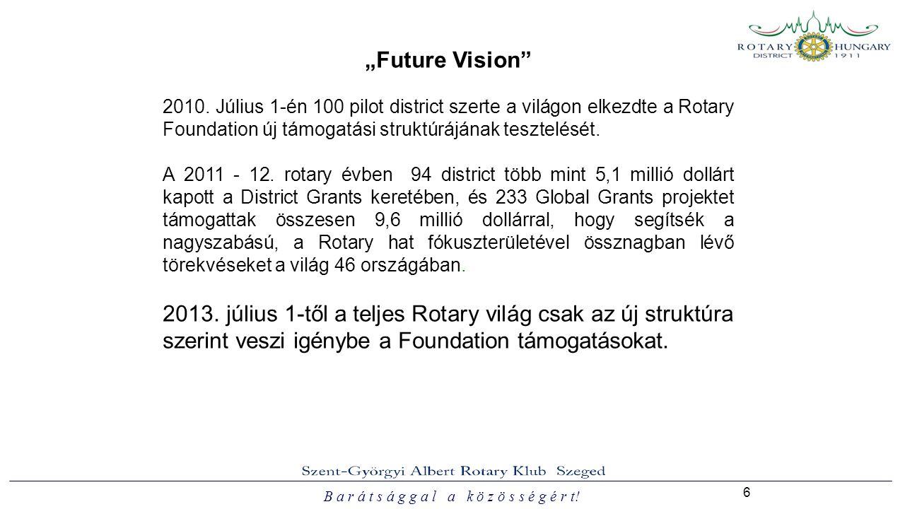 """B a r á t s á g g a l a k ö z ö s s é g é r t.6 """"Future Vision 2010."""