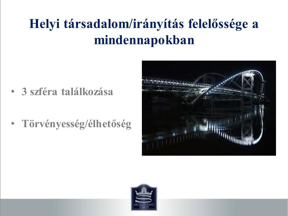 Hazai és nemzetközi nyilvánosság Számos szakmai konferencia Megyei jogú városok fókuszált figyelme Meghívások a Magyar és a Világ Tudomány Napja alkalmából tartott rendezvényekre Európai nyilvánosság