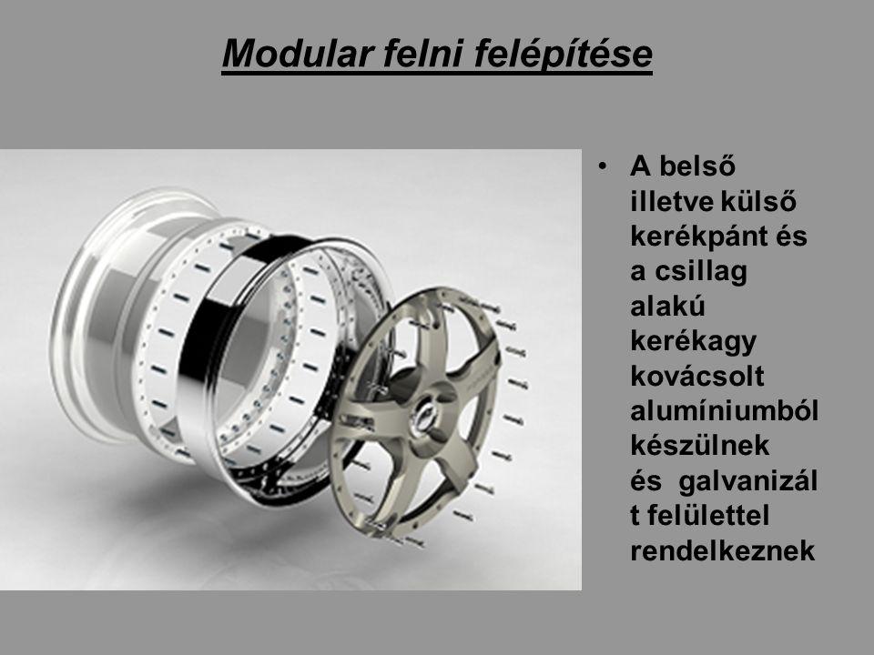 A belső illetve külső kerékpánt és a csillag alakú kerékagy kovácsolt alumíniumból készülnek és galvanizál t felülettel rendelkeznek Modular felni felépítése