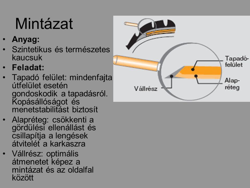 Mintázat Anyag: Szintetikus és természetes kaucsuk Feladat: Tapadó felület: mindenfajta útfelület esetén gondoskodik a tapadásról.