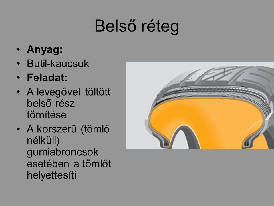 Belső réteg Anyag: Butil-kaucsuk Feladat: A levegővel töltött belső rész tömítése A korszerű (tömlő nélküli) gumiabroncsok esetében a tömlőt helyettesíti