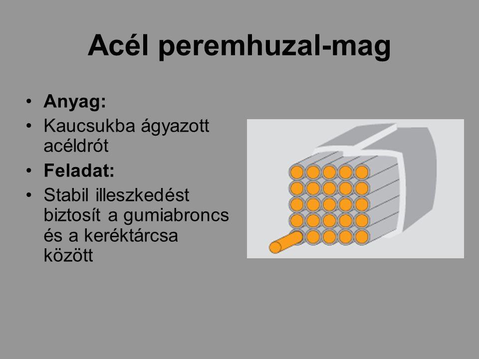 Acél peremhuzal-mag Anyag: Kaucsukba ágyazott acéldrót Feladat: Stabil illeszkedést biztosít a gumiabroncs és a keréktárcsa között