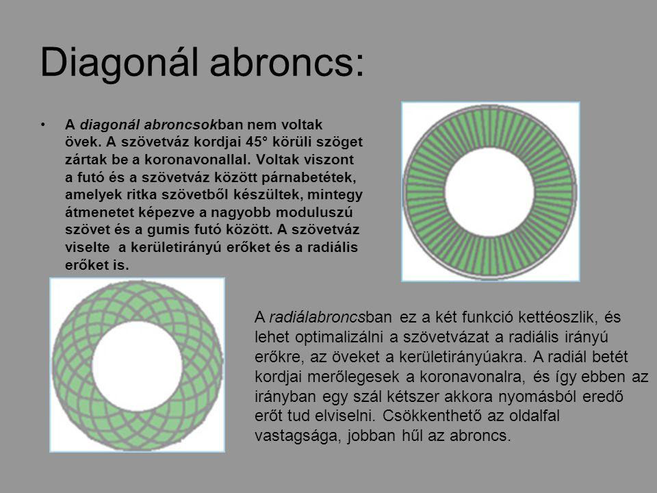 Diagonál abroncs: A diagonál abroncsokban nem voltak övek.