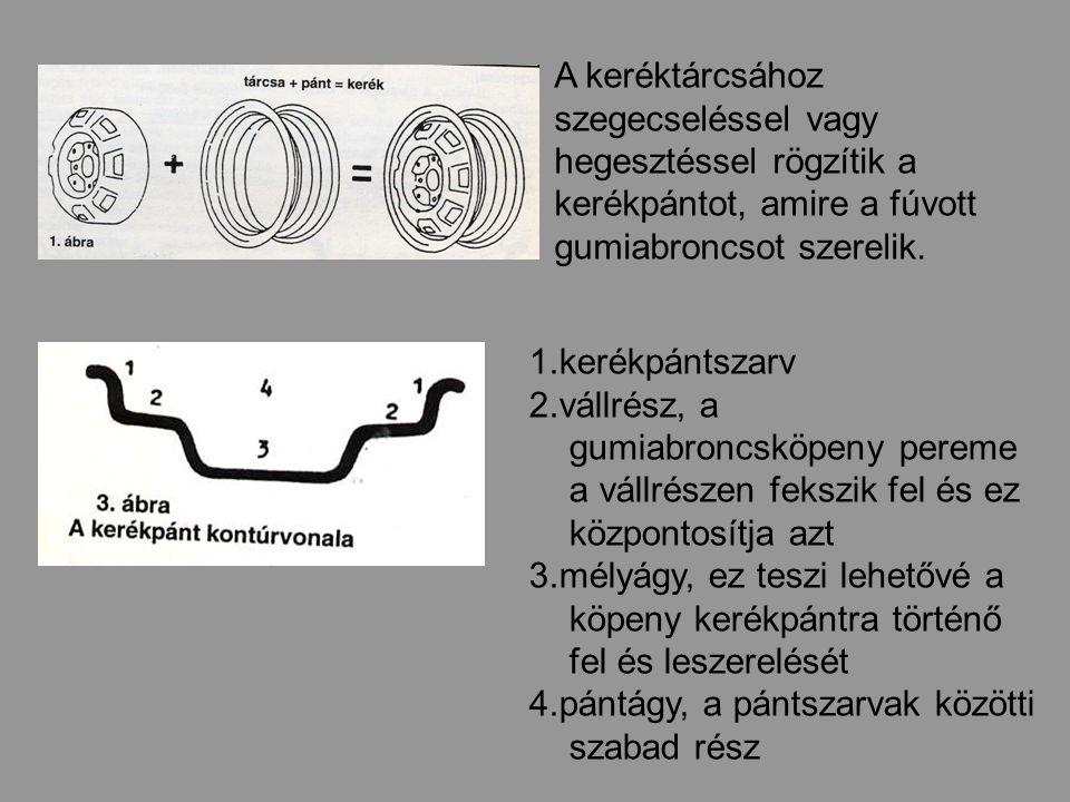 Egy német tuning cég az alufelnik teljesen új koncepciójával állt elő, a hagyományos könnyűfém-küllőket karbonszálas karima veszi körül, a csavarok pedig titániumból készülnek.