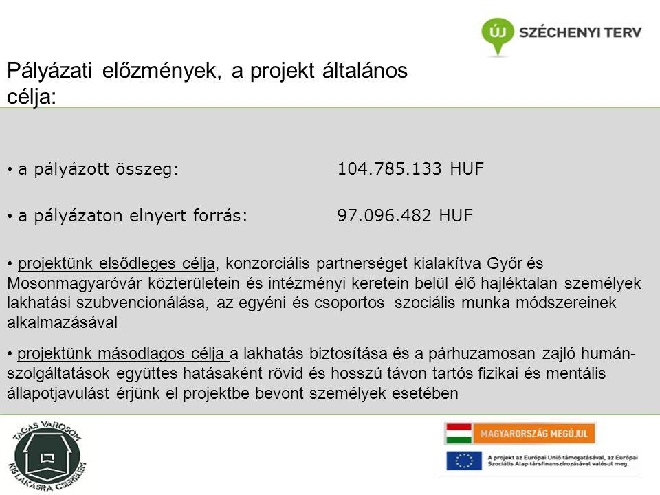 A pályázat hármas konzorciumi szerződés során valósul meg a következő intézmények szerepvállalásával: Főpályázó: Hajléktalanokat Segítő Szolgálat Konzorciumi partner1.: Segítőház Alapítvány Konzorciumi partner2.:Kistérségi Egyesített Szociális Intézmény (MÓVÁR) Projektet megvalósító intézmények: