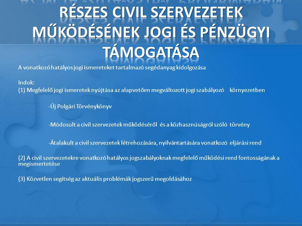 A vonatkozó hatályos jogi ismereteket tartalmazó segédanyag kidolgozása Indok: (1) Megfelelő jogi ismeretek nyújtása az alapvetően megváltozott jogi szabályozó környezetben -Új Polgári Törvénykönyv -Módosult a civil szervezetek működéséről és a közhasznúságról szóló törvény -Átalakult a civil szervezetek létrehozására, nyilvántartására vonatkozó eljárási rend (2) A civil szervezetekre vonatkozó hatályos jogszabályoknak megfelelő működési rend fontosságának a megismertetése (3) Közvetlen segítség az aktuális problémák jogszerű megoldásához