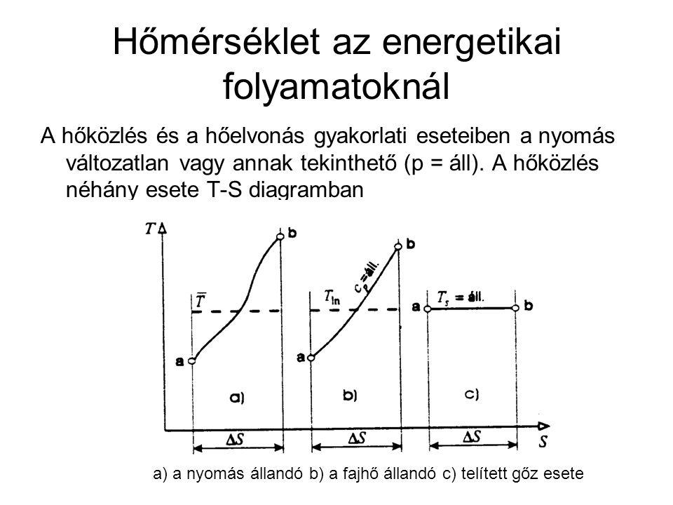 Hőmérséklet az energetikai folyamatoknál A hőközlés és a hőelvonás gyakorlati eseteiben a nyomás változatlan vagy annak tekinthető (p = áll). A hőközl