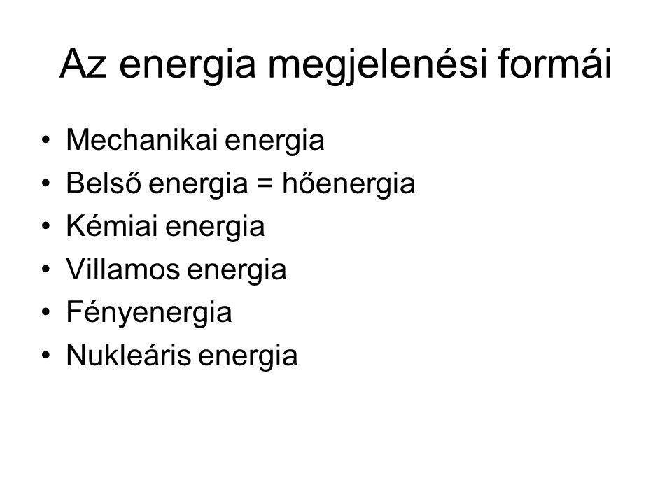 Az energia megjelenési formái Mechanikai energia Belső energia = hőenergia Kémiai energia Villamos energia Fényenergia Nukleáris energia