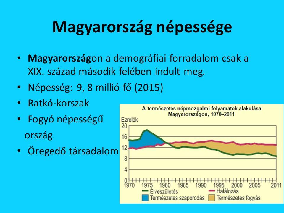 Magyarország népessége Magyarországon a demográfiai forradalom csak a XIX.