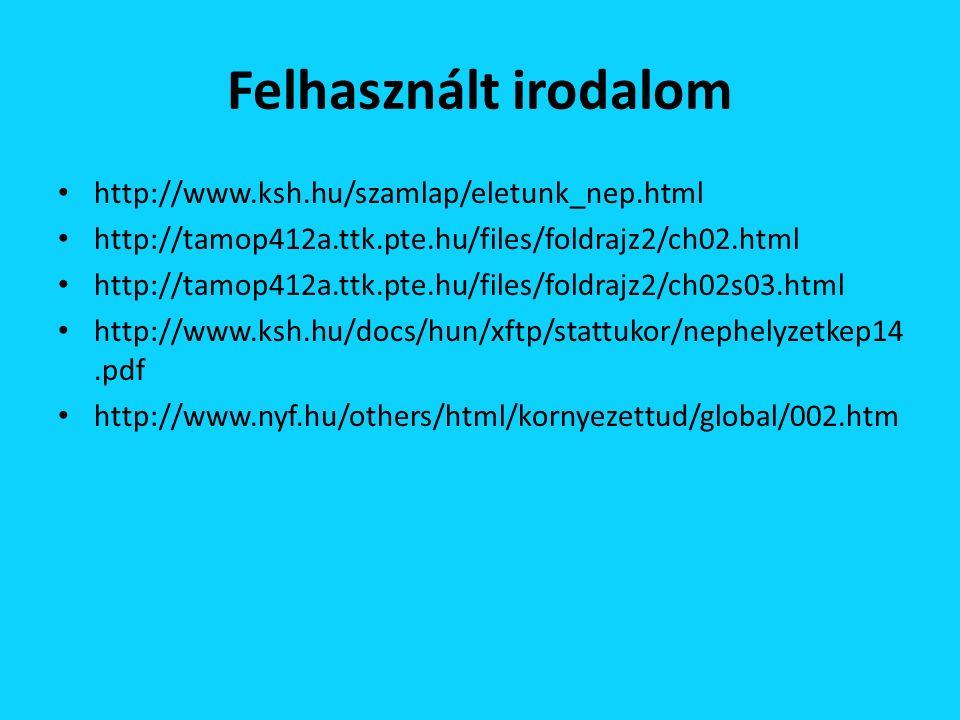 Felhasznált irodalom http://www.ksh.hu/szamlap/eletunk_nep.html http://tamop412a.ttk.pte.hu/files/foldrajz2/ch02.html http://tamop412a.ttk.pte.hu/files/foldrajz2/ch02s03.html http://www.ksh.hu/docs/hun/xftp/stattukor/nephelyzetkep14.pdf http://www.nyf.hu/others/html/kornyezettud/global/002.htm