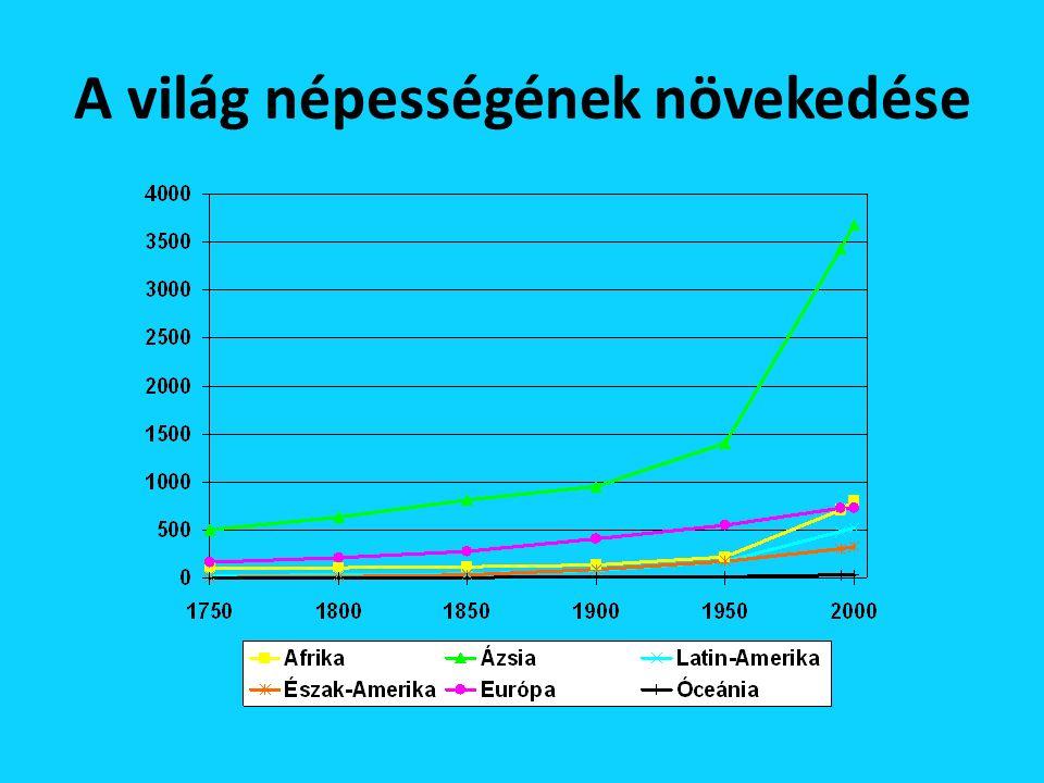 A világ népességének növekedése