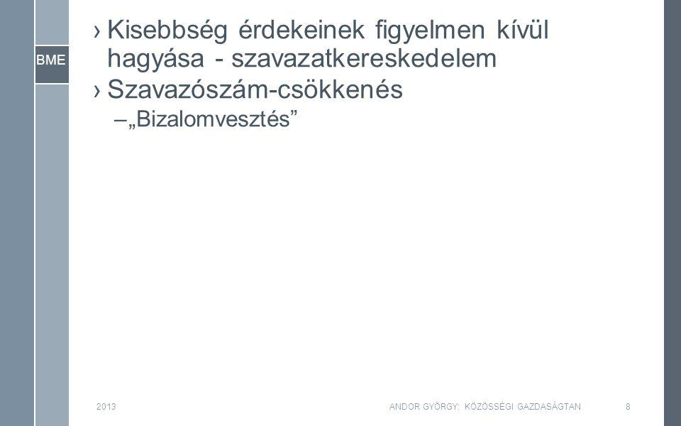"""2013ANDOR GYÖRGY: KÖZÖSSÉGI GAZDASÁGTAN29 BME """"y """"s"""