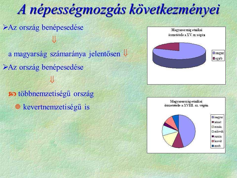 A népességmozgás következményei  Az ország benépesedése  a magyarság számaránya jelentősen   Az ország benépesedése   többnemzetiségű ország  kevertnemzetiségű is