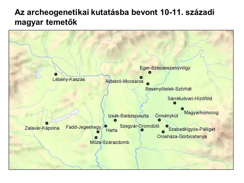 Az archeogenetikai kutatásba bevont 10-11. századi magyar temetők