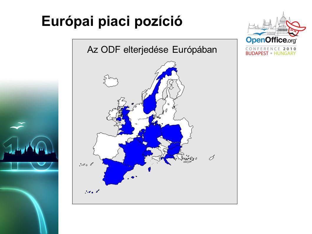 Európai piaci pozíció Az ODF elterjedése Európában