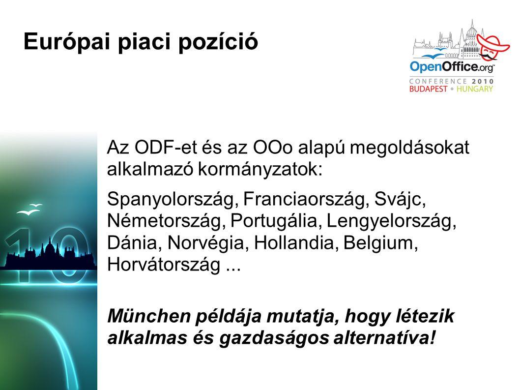 Európai piaci pozíció Az ODF-et és az OOo alapú megoldásokat alkalmazó kormányzatok: Spanyolország, Franciaország, Svájc, Németország, Portugália, Lengyelország, Dánia, Norvégia, Hollandia, Belgium, Horvátország...