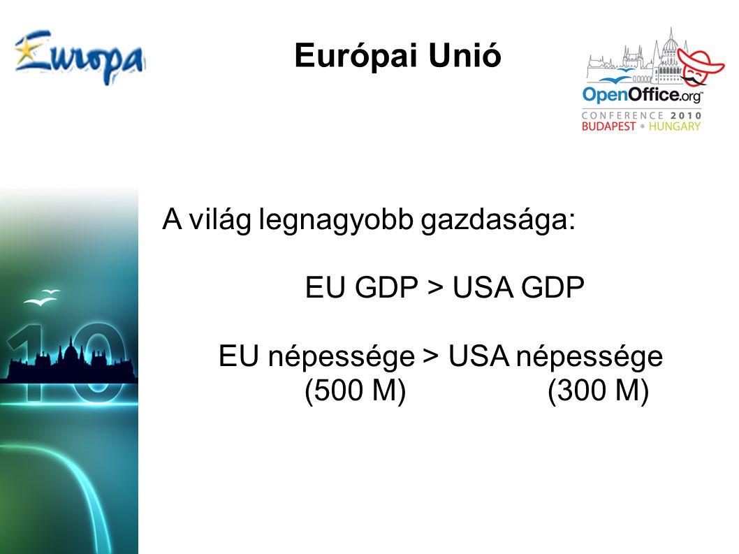 A világ legnagyobb gazdasága: EU GDP > USA GDP EU népessége > USA népessége (500 M) (300 M) Európai Unió