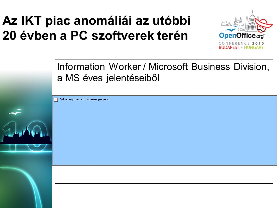 Az IKT piac anomáliái az utóbbi 20 évben a PC szoftverek terén Information Worker / Microsoft Business Division, a MS éves jelentéseiből