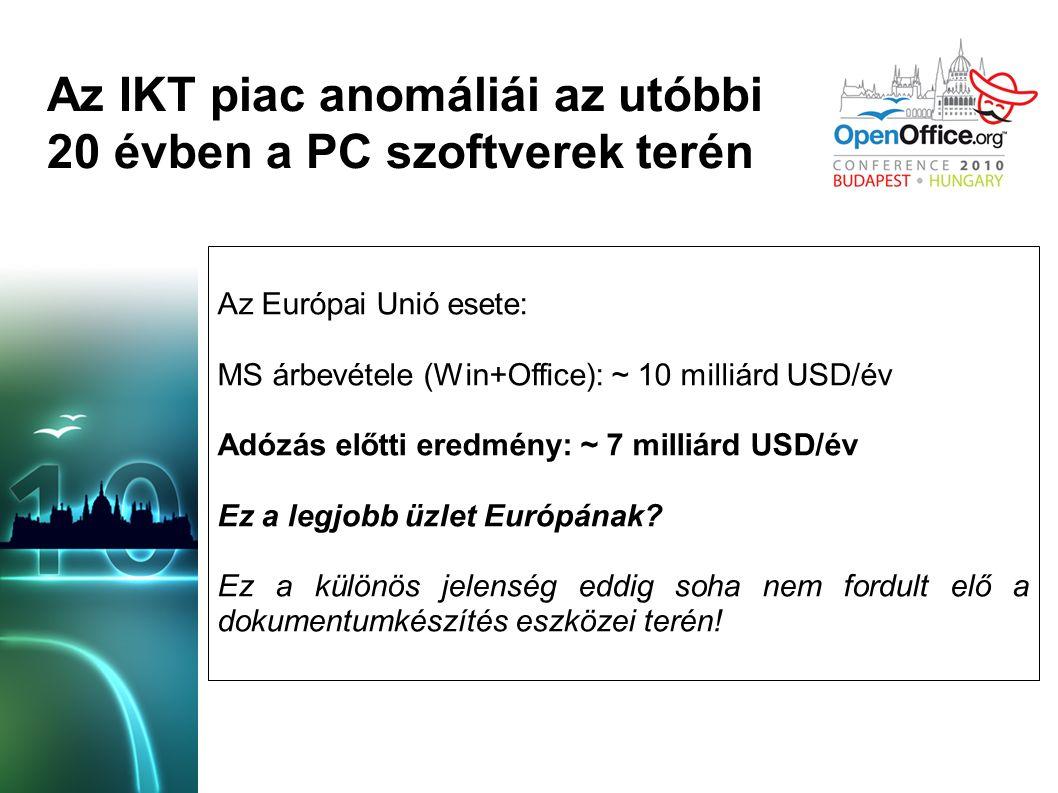 Az IKT piac anomáliái az utóbbi 20 évben a PC szoftverek terén Az Európai Unió esete: MS árbevétele (Win+Office): ~ 10 milliárd USD/év Adózás előtti eredmény: ~ 7 milliárd USD/év Ez a legjobb üzlet Európának.