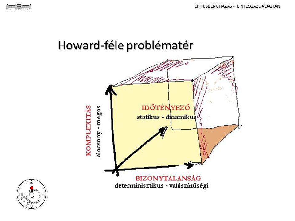 ÉPÍTÉSBERUHÁZÁS - ÉPÍTÉSGAZDASÁGTAN I II III IV Howard-féle problématér