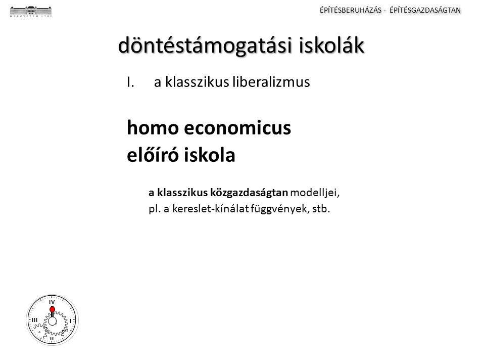 ÉPÍTÉSBERUHÁZÁS - ÉPÍTÉSGAZDASÁGTAN I II III IV döntéstámogatási iskolák I.a klasszikus liberalizmus homo economicus előíró iskola a klasszikus közgazdaságtan modelljei, pl.