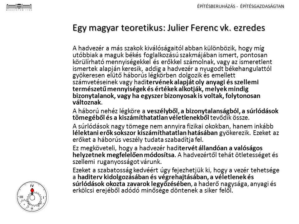 ÉPÍTÉSBERUHÁZÁS - ÉPÍTÉSGAZDASÁGTAN I II III IV Egy magyar teoretikus: Julier Ferenc vk.